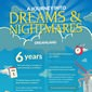 Dreams and Nightmares Infographic
