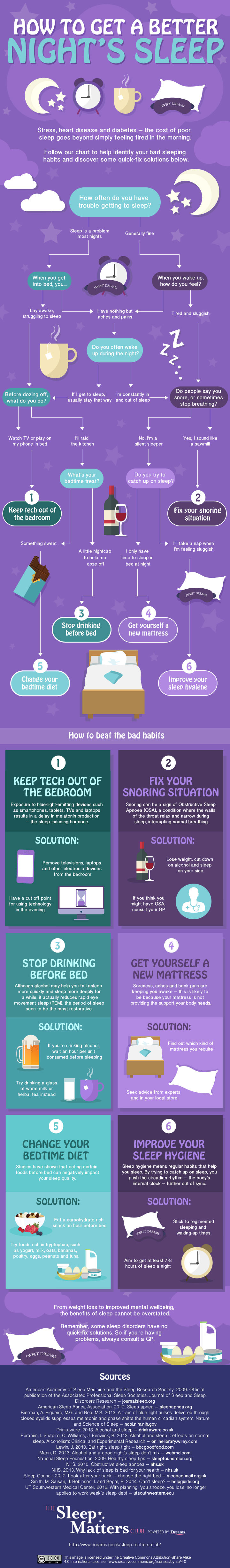 how-to-get-a-better-nights-sleep-infographic-lucid-dream