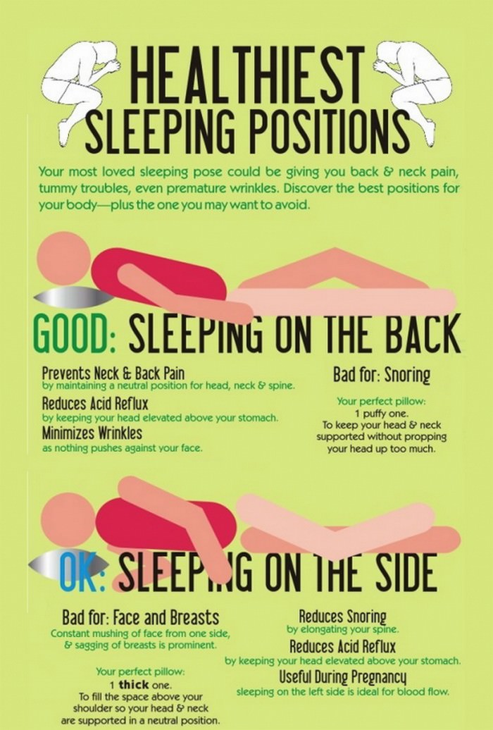 What is The Healthiest Sleeping Position?